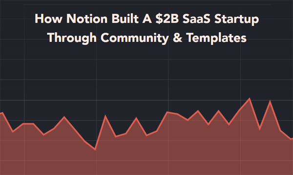 How Notion Built A $2B SaaS Startup Through Community & Templates