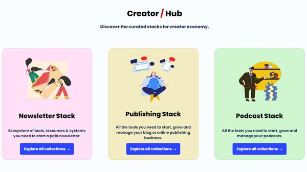 Large Directory of Resources for Creators