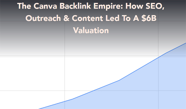 The Canva Backlink Empire: How SEO, Outreach & Content Led To A $6B Valuation